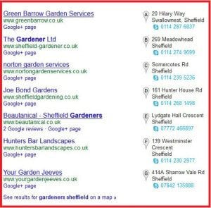 Why is SEO important to Local Businesses?