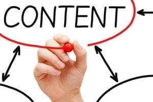 duplicate content diagram