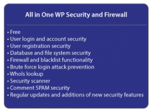 All in one wordpress security features