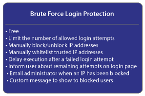 Brute force login protection plugin features