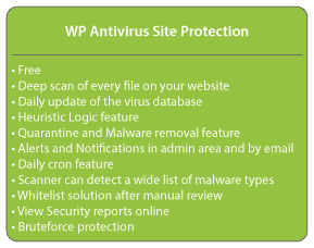 WP Antivirus site protection plugin features