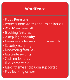 Wordpress wordfence plugin features