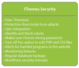 iThemes wordpress security plugin features